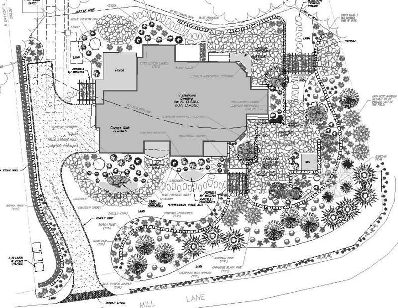 xerojardín – software de diseño de jardines. 3 parte « felix maocho