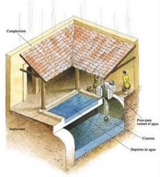 Xerojardin aljibes para guardar el agua de lluvia for Estanque aljibe