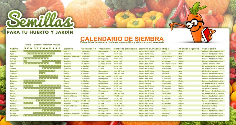 Calendario aromáticas