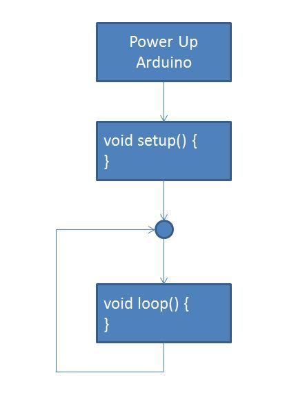 arduino_flow_chart2 (1)