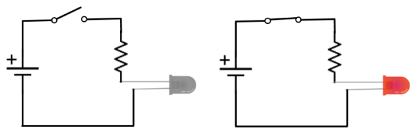 esquemas interruptor