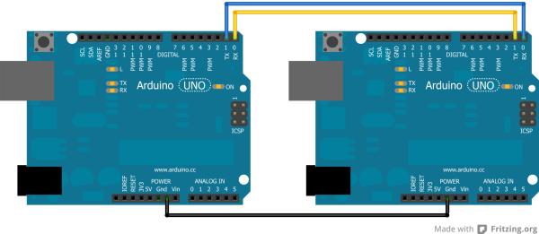 Arduino-ArduinoSerial